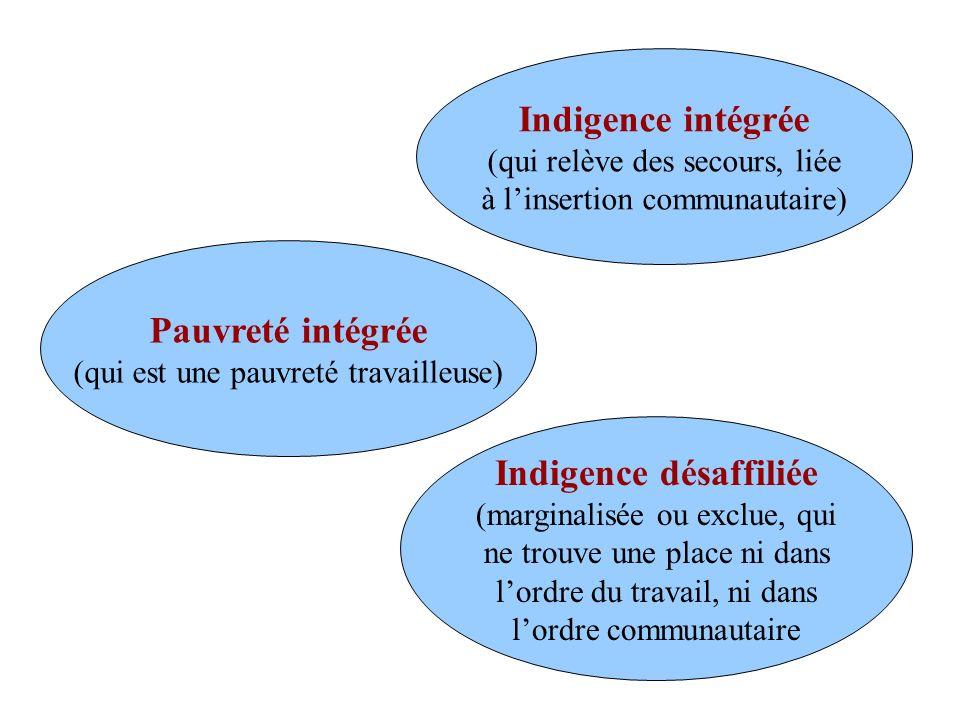 Indigence intégrée (qui relève des secours, liée à linsertion communautaire) Pauvreté intégrée (qui est une pauvreté travailleuse) Indigence désaffili