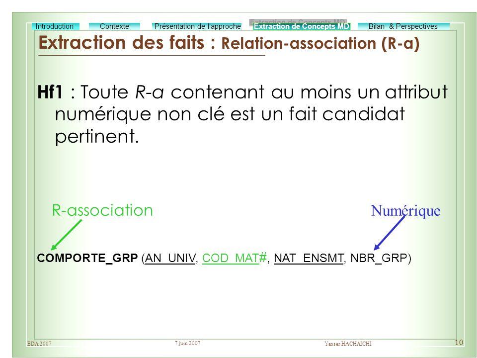 7 juin 2007 Yasser HACHAICHIEDA 2007 10 COMPORTE_GRP (AN_UNIV, COD_MAT #, NAT_ENSMT, NBR_GRP) Extraction des faits : Relation-association (R-a) Hf1 :