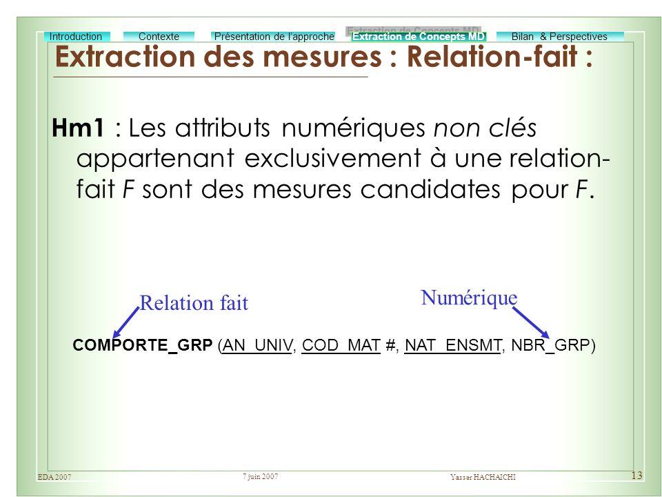 7 juin 2007 Yasser HACHAICHIEDA 2007 13 Extraction des mesures : Relation-fait : Hm1 : Les attributs numériques non clés appartenant exclusivement à u