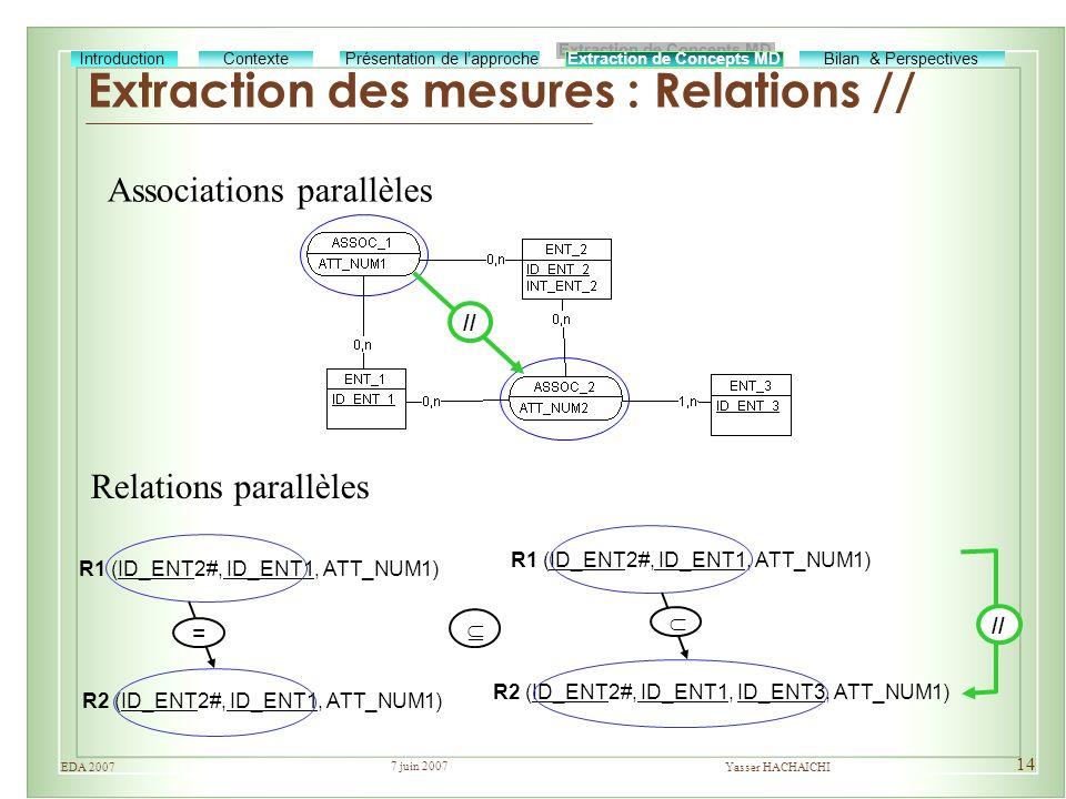 7 juin 2007 Yasser HACHAICHIEDA 2007 14 Extraction des mesures : Relations // Extraction de Concepts MD Bilan & Perspectives Présentation de lapproche