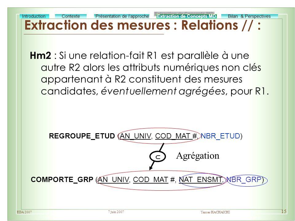 7 juin 2007 Yasser HACHAICHIEDA 2007 15 Extraction des mesures : Relations // : Hm2 : Si une relation-fait R1 est parallèle à une autre R2 alors les a