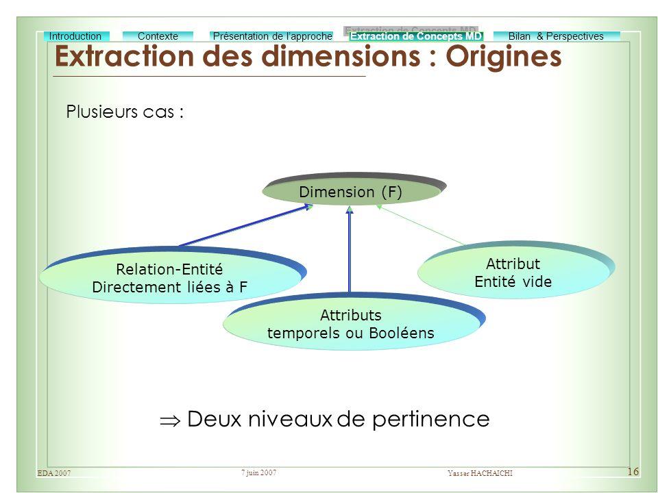 7 juin 2007 Yasser HACHAICHIEDA 2007 16 Extraction des dimensions : Origines Extraction de Concepts MD Bilan & Perspectives Présentation de lapprocheI