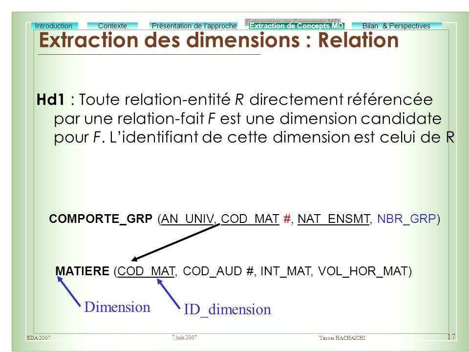 7 juin 2007 Yasser HACHAICHIEDA 2007 17 Extraction des dimensions : Relation Hd1 : Toute relation-entité R directement référencée par une relation-fai
