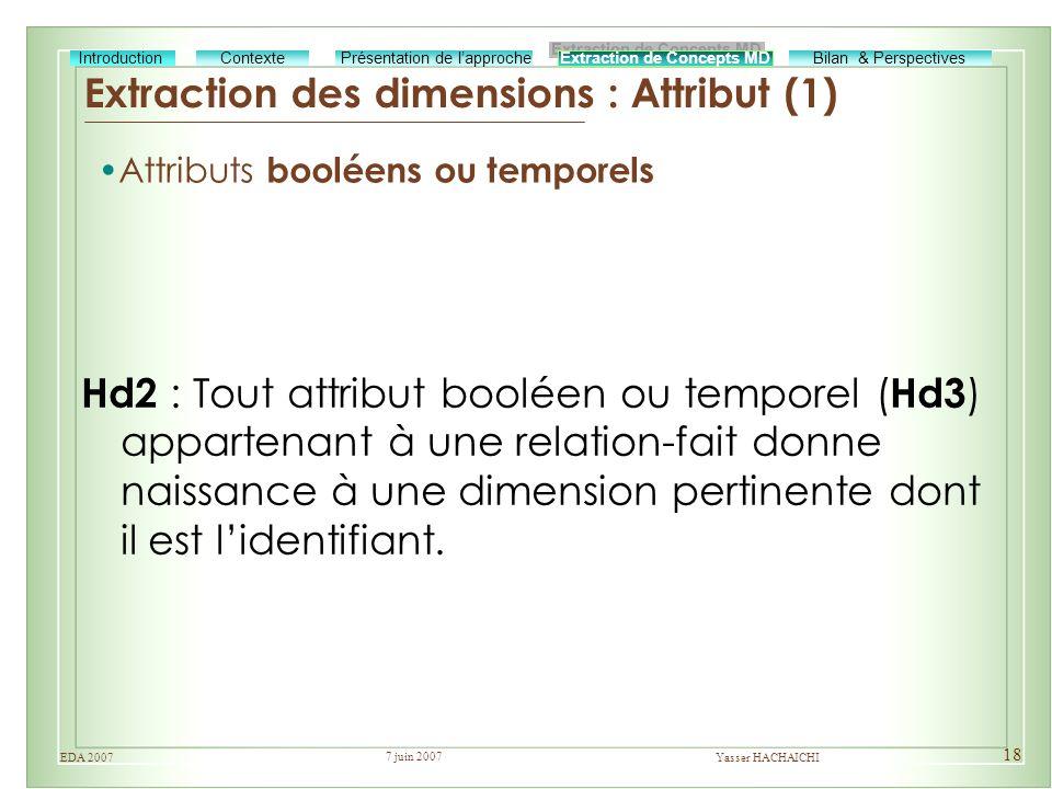 7 juin 2007 Yasser HACHAICHIEDA 2007 18 Extraction des dimensions : Attribut (1) Hd2 : Tout attribut booléen ou temporel ( Hd3 ) appartenant à une rel