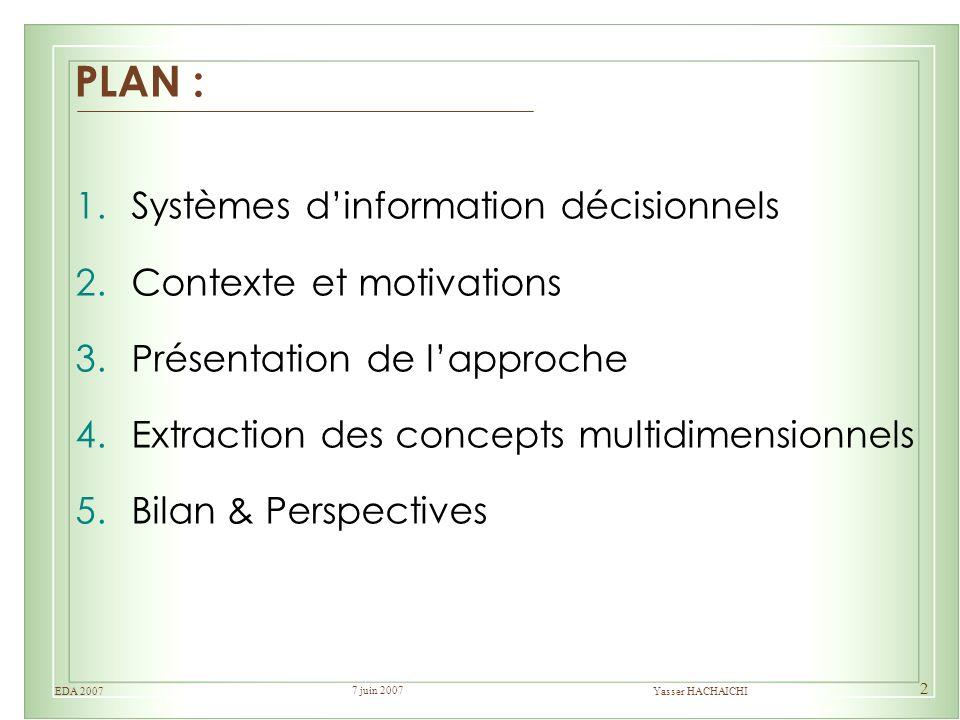 7 juin 2007 Yasser HACHAICHIEDA 2007 2 PLAN : 1.Systèmes dinformation décisionnels 2.Contexte et motivations 3.Présentation de lapproche 4.Extraction