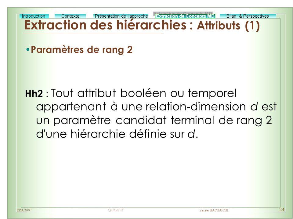 7 juin 2007 Yasser HACHAICHIEDA 2007 24 Extraction des hiérarchies : Attributs (1) Extraction de Concepts MD Bilan & Perspectives Présentation de lapp
