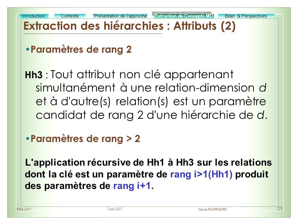 7 juin 2007 Yasser HACHAICHIEDA 2007 25 Extraction des hiérarchies : Attributs (2) Extraction de Concepts MD Bilan & Perspectives Présentation de lapp