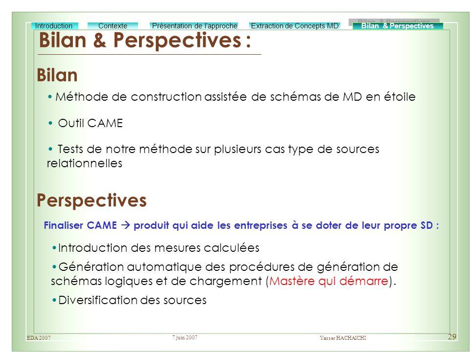 7 juin 2007 Yasser HACHAICHIEDA 2007 29 Bilan & Perspectives : Bilan & Perspectives Présentation de lapprocheIntroductionContexteExtraction de Concept