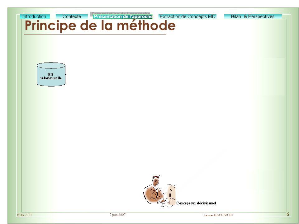 7 juin 2007 Yasser HACHAICHIEDA 2007 6 Principe de la méthode Extraction de Concepts MDBilan & Perspectives Présentation de lapproche ContexteIntroduc