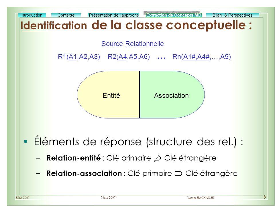 7 juin 2007 Yasser HACHAICHIEDA 2007 8 Identification de la classe conceptuelle : Éléments de réponse (structure des rel.) : – Relation-entité : Clé p