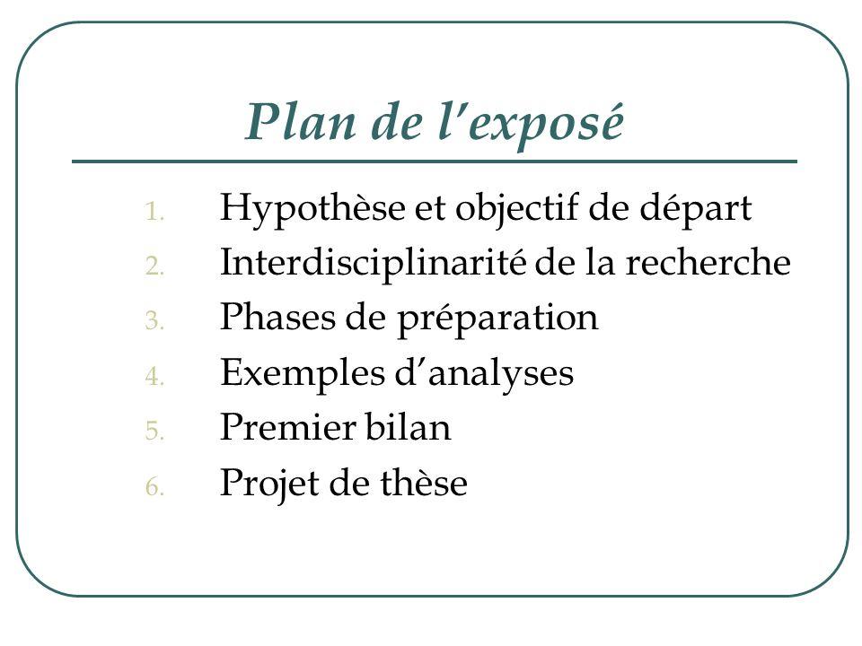 Plan de lexposé 1. Hypothèse et objectif de départ 2. Interdisciplinarité de la recherche 3. Phases de préparation 4. Exemples danalyses 5. Premier bi