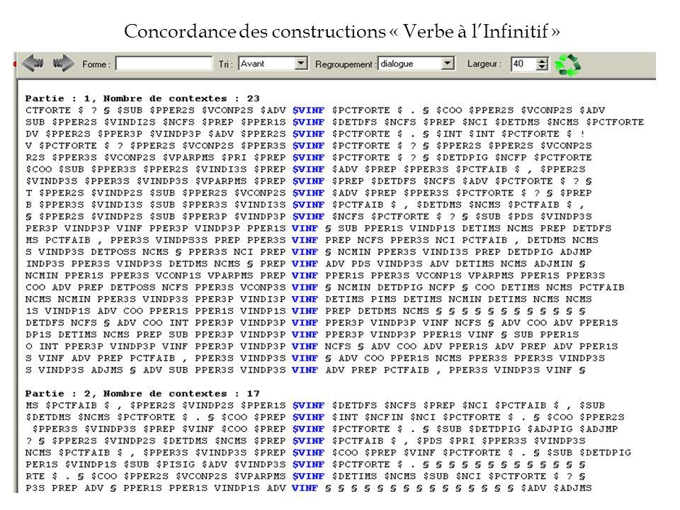 Graphiques de ventilation de la construction « Préposition + Verbe à lInfinitif » dans les énoncés de ladulte et de lenfant