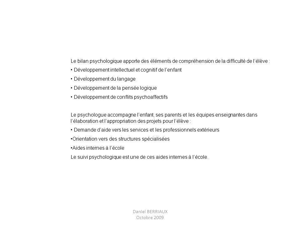 Daniel BERRIAUX Octobre 2009 Le bilan psychologique apporte des éléments de compréhension de la difficulté de lélève : Développement intellectuel et cognitif de lenfant Développement du langage Développement de la pensée logique Développement de conflits psychoaffectifs Le psychologue accompagne lenfant, ses parents et les équipes enseignantes dans lélaboration et lappropriation des projets pour lélève : Demande daide vers les services et les professionnels extérieurs Orientation vers des structures spécialisées Aides internes à lécole Le suivi psychologique est une de ces aides internes à lécole.