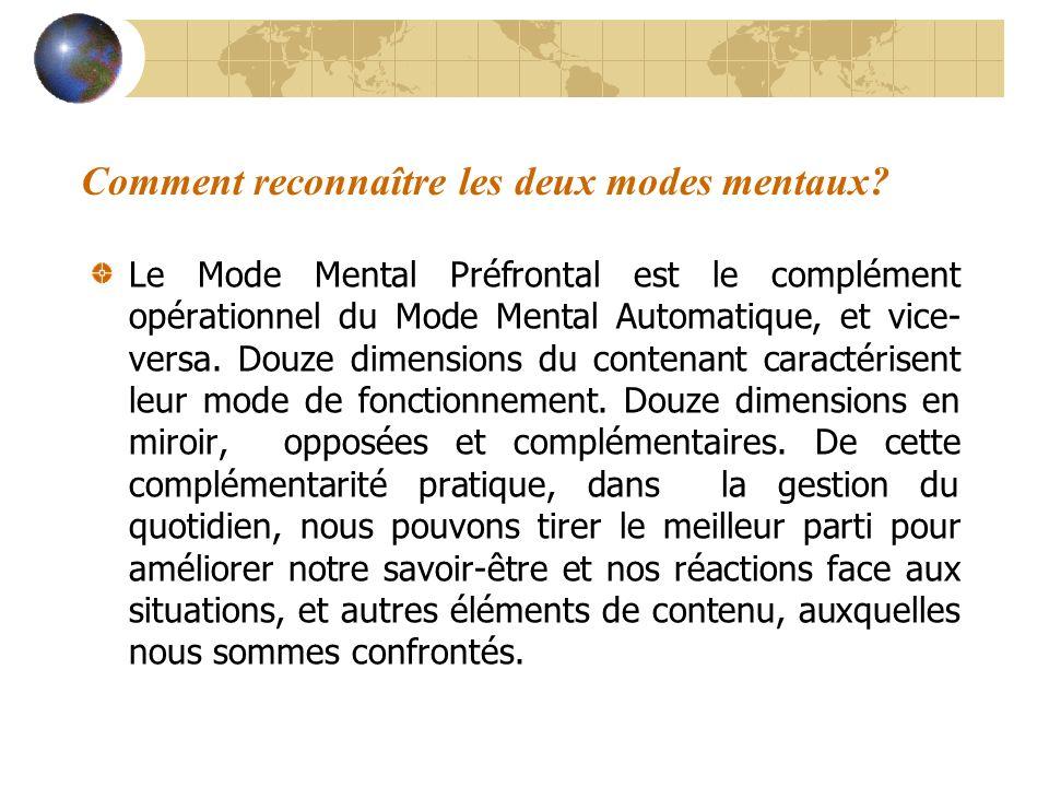 Comment reconnaître les deux modes mentaux? Le Mode Mental Préfrontal est le complément opérationnel du Mode Mental Automatique, et vice- versa. Douze