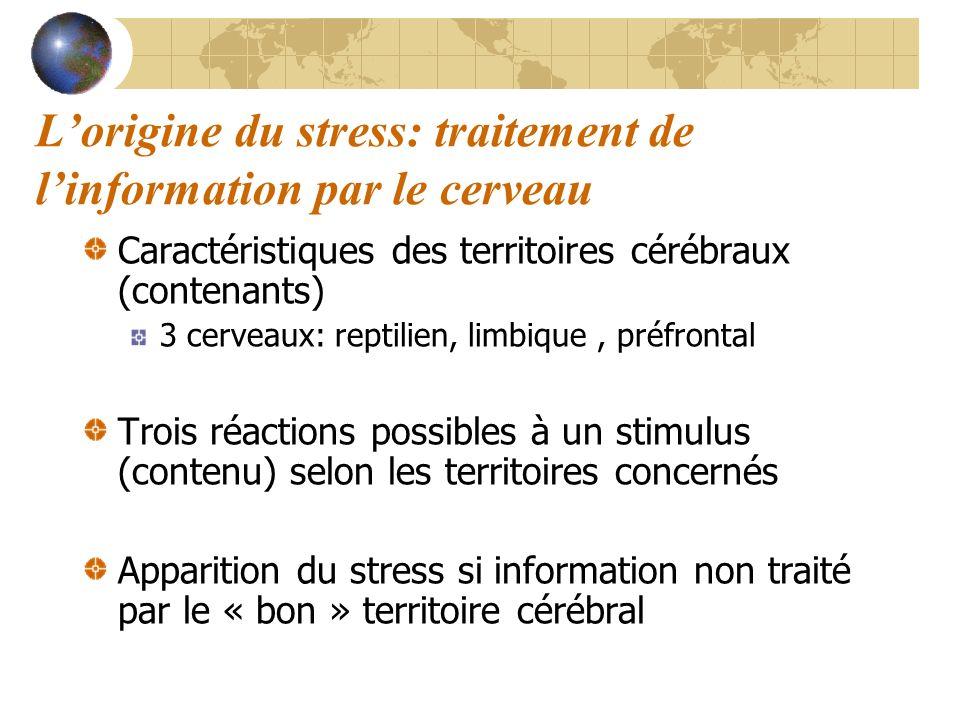 Lorigine du stress: traitement de linformation par le cerveau Caractéristiques des territoires cérébraux (contenants) 3 cerveaux: reptilien, limbique,