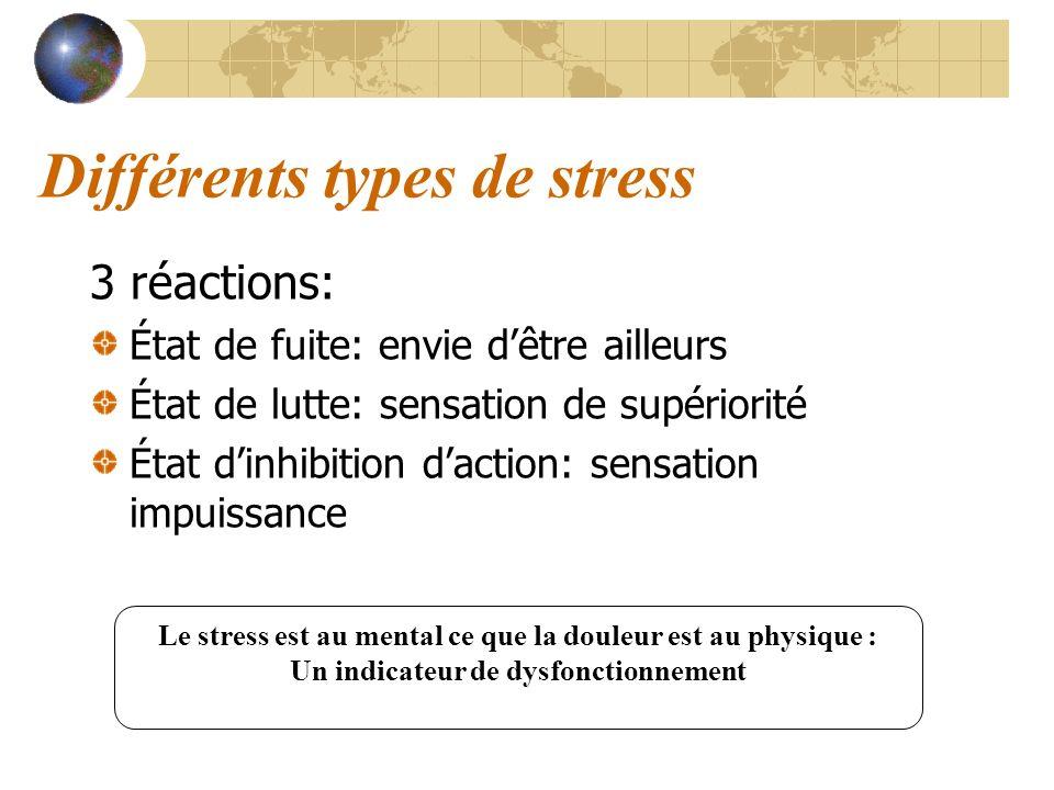 Stress et territoires cervicaux