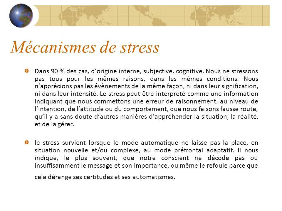 Mécanismes de stress Dans 90 % des cas, dorigine interne, subjective, cognitive. Nous ne stressons pas tous pour les mêmes raisons, dans les mêmes con