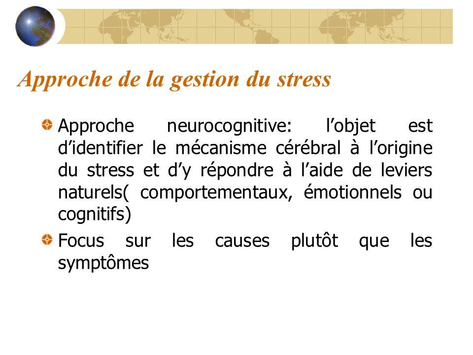 Approche de la gestion du stress Approche neurocognitive: lobjet est didentifier le mécanisme cérébral à lorigine du stress et dy répondre à laide de