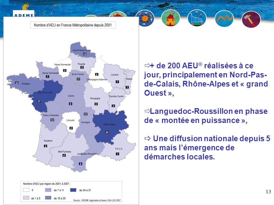 13 + de 200 AEU ® réalisées à ce jour, principalement en Nord-Pas- de-Calais, Rhône-Alpes et « grand Ouest », Languedoc-Roussillon en phase de « montée en puissance », Une diffusion nationale depuis 5 ans mais lémergence de démarches locales.