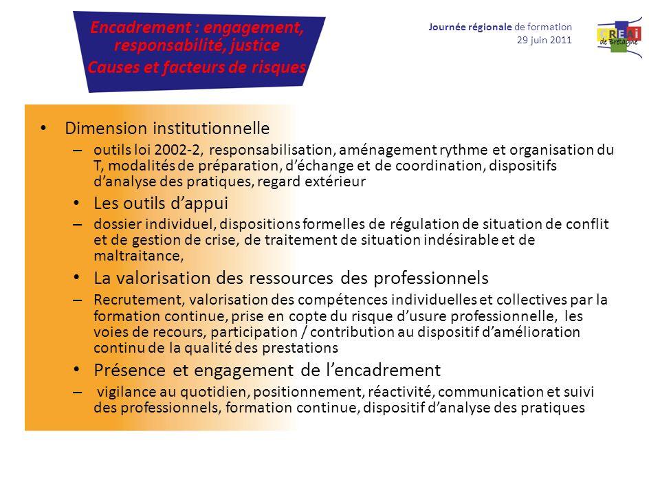 Dimension institutionnelle – outils loi 2002-2, responsabilisation, aménagement rythme et organisation du T, modalités de préparation, déchange et de