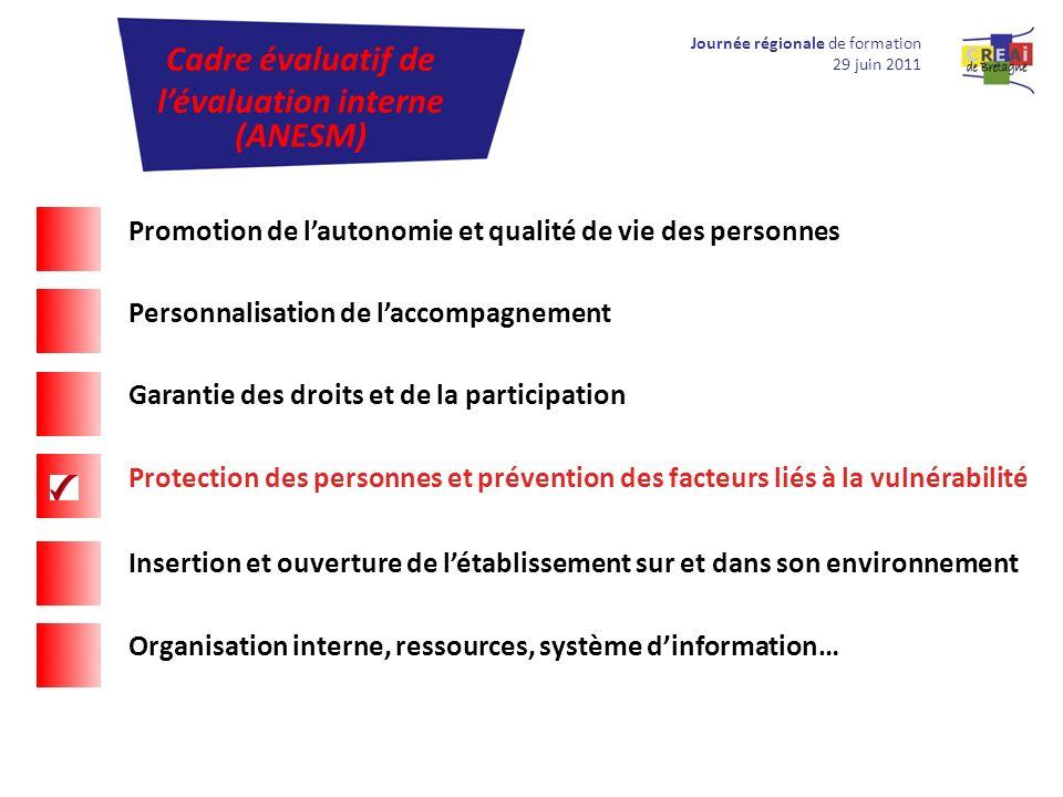 Journée régionale de formation 29 juin 2011 Cadre évaluatif de lévaluation interne (ANESM) Promotion de lautonomie et qualité de vie des personnes Per