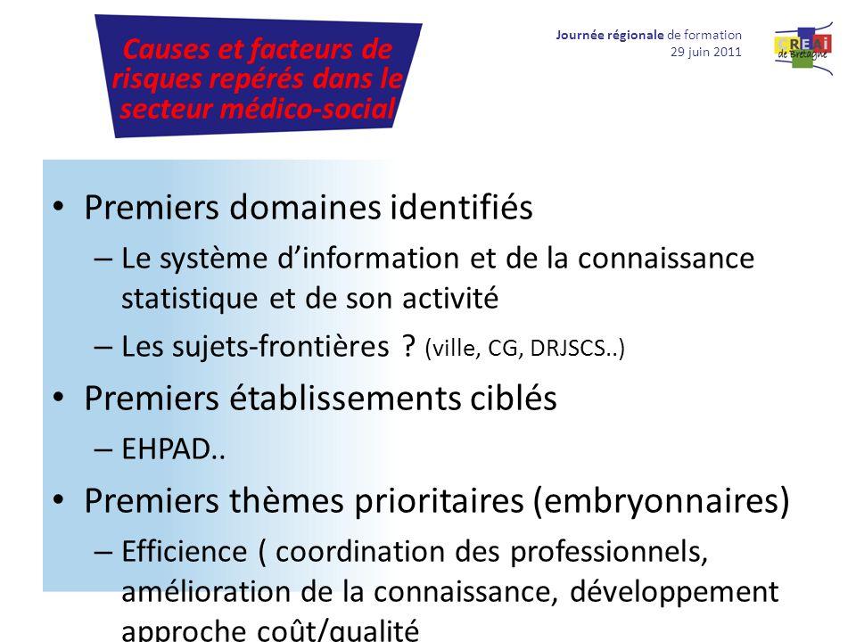 Premiers domaines identifiés – Le système dinformation et de la connaissance statistique et de son activité – Les sujets-frontières ? (ville, CG, DRJS