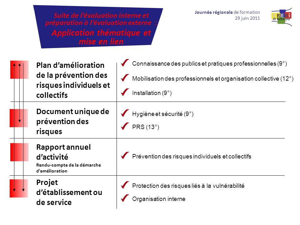 Journée régionale de formation 29 juin 2011 Suite de lévaluation interne et préparation à lévaluation externe : Application thématique et mise en lien