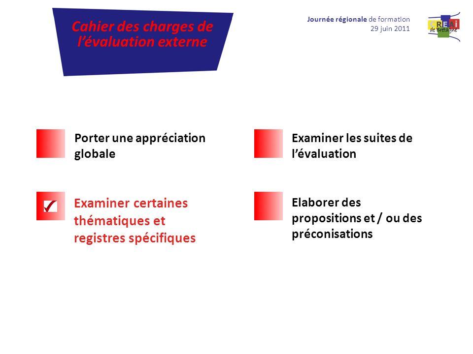 Journée régionale de formation 29 juin 2011 Cahier des charges de lévaluation externe Porter une appréciation globale Examiner les suites de lévaluati