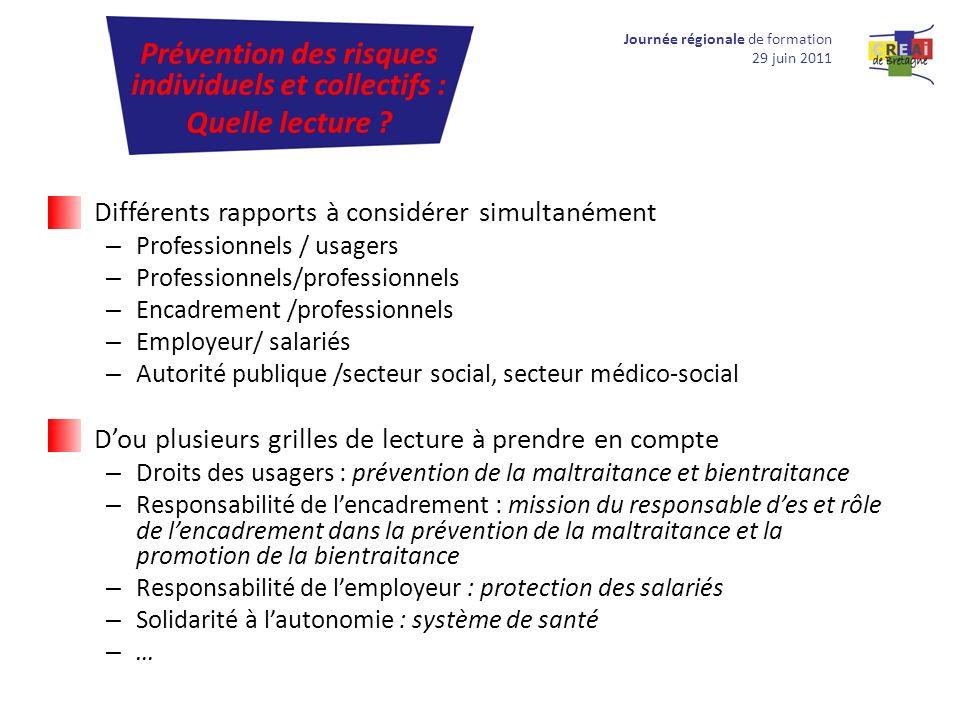 Différents rapports à considérer simultanément – Professionnels / usagers – Professionnels/professionnels – Encadrement /professionnels – Employeur/ s