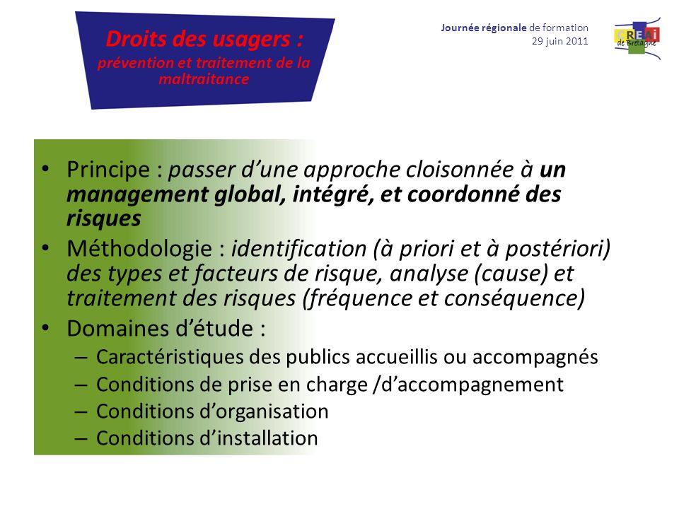 Principe : passer dune approche cloisonnée à un management global, intégré, et coordonné des risques Méthodologie : identification (à priori et à post