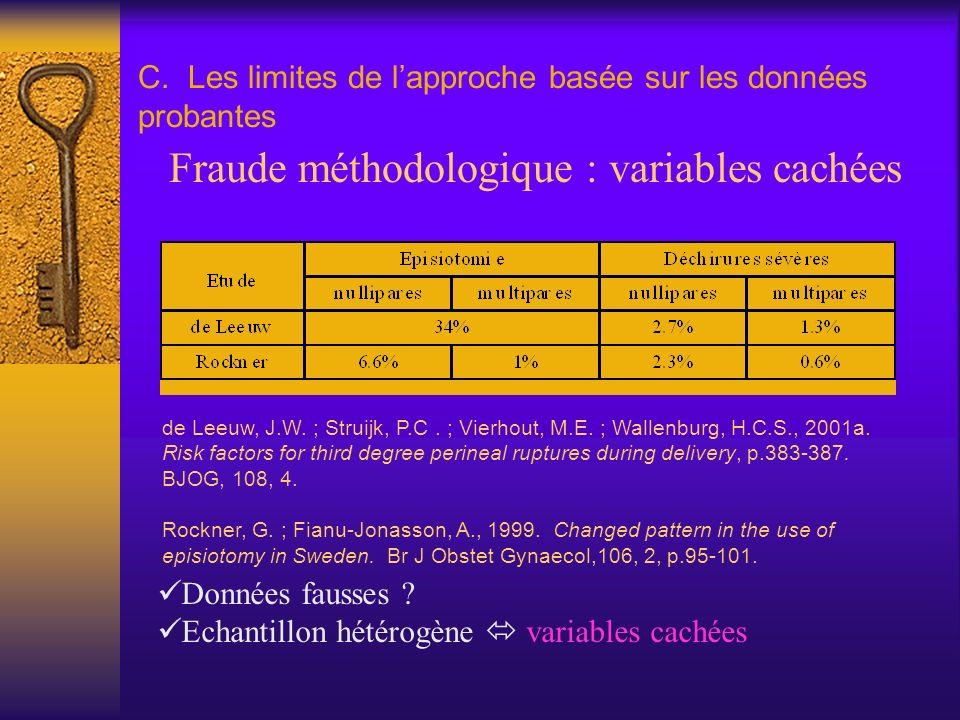 C. Les limites de lapproche basée sur les données probantes Fraude méthodologique : variables cachées de Leeuw, J.W. ; Struijk, P.C. ; Vierhout, M.E.