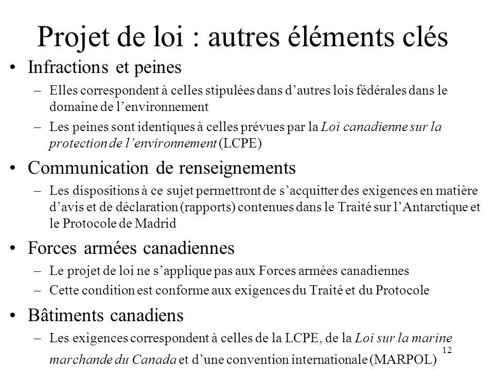 12 Projet de loi : autres éléments clés Infractions et peines –Elles correspondent à celles stipulées dans dautres lois fédérales dans le domaine de lenvironnement –Les peines sont identiques à celles prévues par la Loi canadienne sur la protection de lenvironnement (LCPE) Communication de renseignements –Les dispositions à ce sujet permettront de sacquitter des exigences en matière davis et de déclaration (rapports) contenues dans le Traité sur lAntarctique et le Protocole de Madrid Forces armées canadiennes –Le projet de loi ne sapplique pas aux Forces armées canadiennes –Cette condition est conforme aux exigences du Traité et du Protocole Bâtiments canadiens –Les exigences correspondent à celles de la LCPE, de la Loi sur la marine marchande du Canada et dune convention internationale (MARPOL)