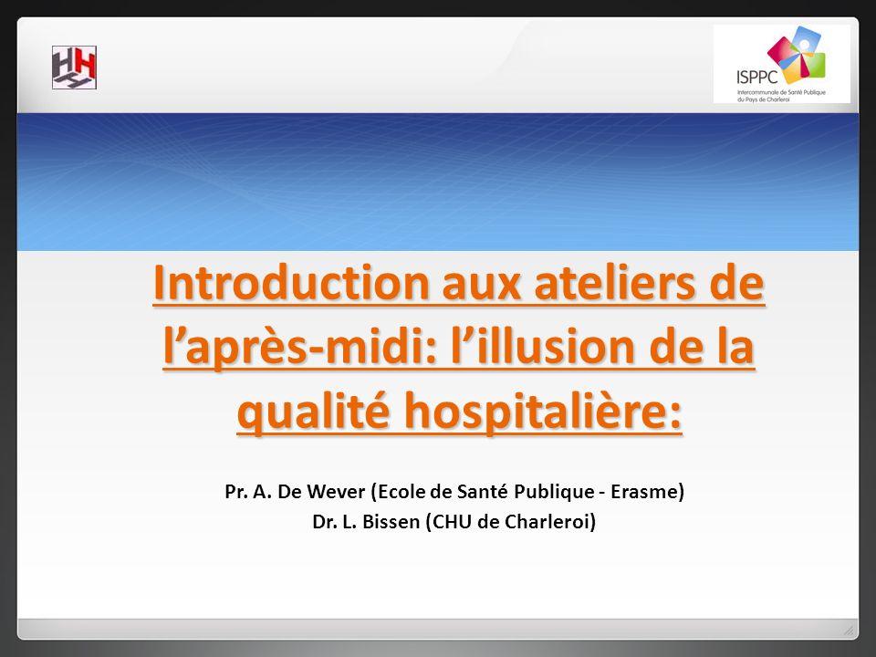 Concepts et définitions: Coûts de la non-qualité Coûts de la non-qualité sécurité sociale, responsable individuel Coûts liés à lobtention de la qualité institution hospitalière