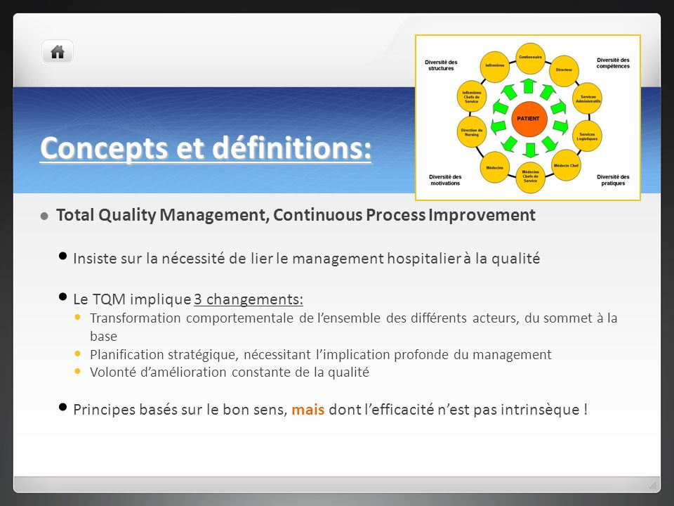 Concepts et définitions: Total Quality Management, Continuous Process Improvement Insiste sur la nécessité de lier le management hospitalier à la qual