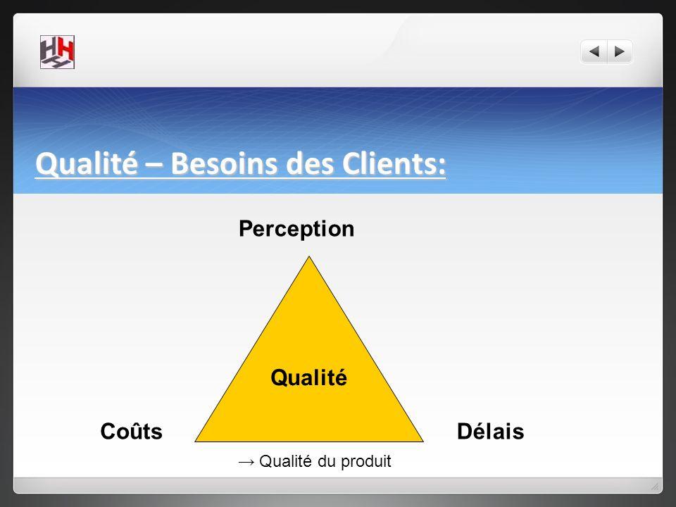 Concepts et définitions: La qualité, une démarche individuelle .