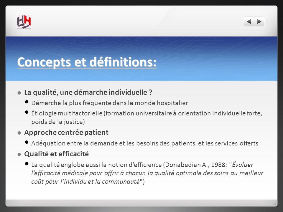 AuteursÉchantillonTypeSujetRésultats Ramain 49 6 hôpitauxSystèmeRôle des facteurs humains dans la désorganisation du QOp.