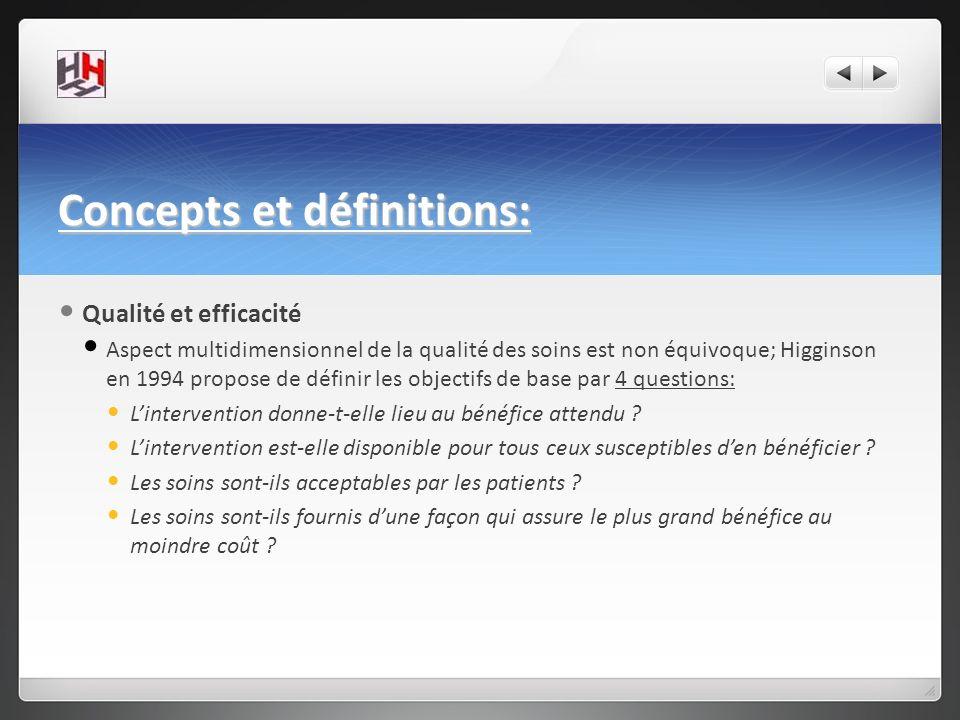 Hysteresis du rapport qualité/prix: Coûts Qualité Hysteresis Effet de saturation Effet de seuil Δ C Source Pr P Lejeune – CHU de Charleroi