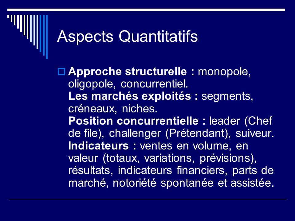 Aspects Quantitatifs Approche structurelle : monopole, oligopole, concurrentiel. Les marchés exploités : segments, créneaux, niches. Position concurre