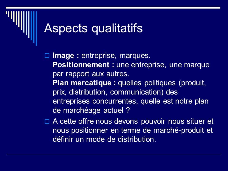Aspects qualitatifs Image : entreprise, marques. Positionnement : une entreprise, une marque par rapport aux autres. Plan mercatique : quelles politiq