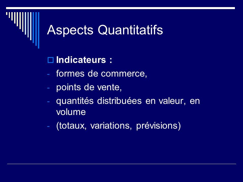 Aspects Quantitatifs Indicateurs : - formes de commerce, - points de vente, - quantités distribuées en valeur, en volume - (totaux, variations, prévis
