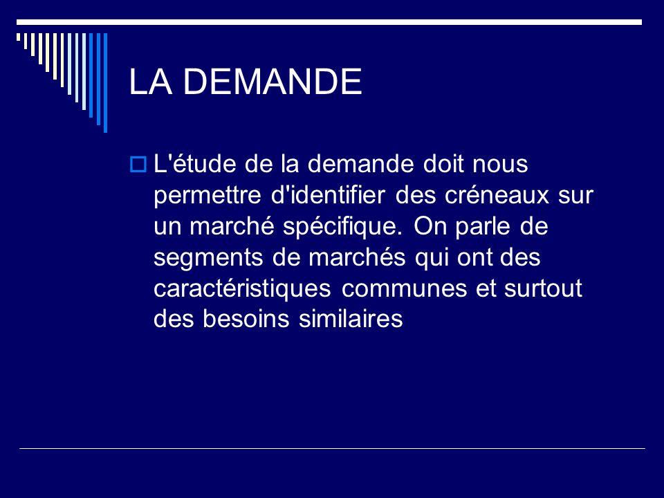 Aspects Quantitatifs Marché étudié : générique et spécifique, marchés de substitution.