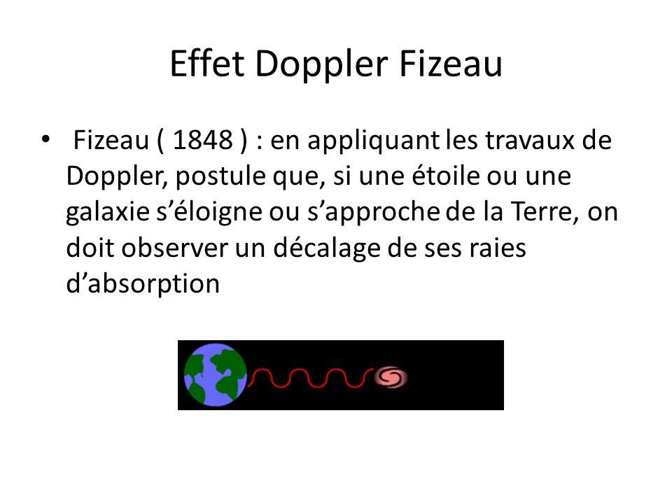Effet Doppler Fizeau Fizeau ( 1848 ) : en appliquant les travaux de Doppler, postule que, si une étoile ou une galaxie séloigne ou sapproche de la Ter