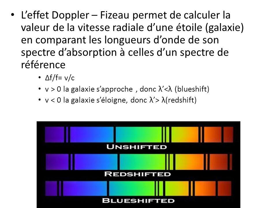 Leffet Doppler – Fizeau permet de calculer la valeur de la vitesse radiale dune étoile (galaxie) en comparant les longueurs donde de son spectre dabso