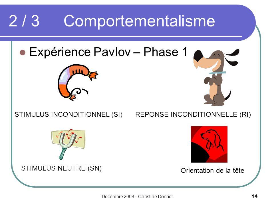 Décembre 2008 - Christine Donnet14 2 / 3Comportementalisme Expérience Pavlov – Phase 1 STIMULUS INCONDITIONNEL (SI)REPONSE INCONDITIONNELLE (RI) STIMULUS NEUTRE (SN) Orientation de la tête