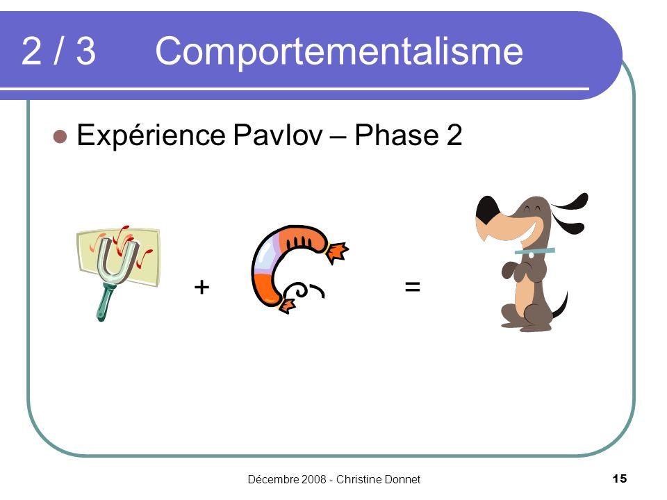 Décembre 2008 - Christine Donnet15 2 / 3Comportementalisme Expérience Pavlov – Phase 2 + =
