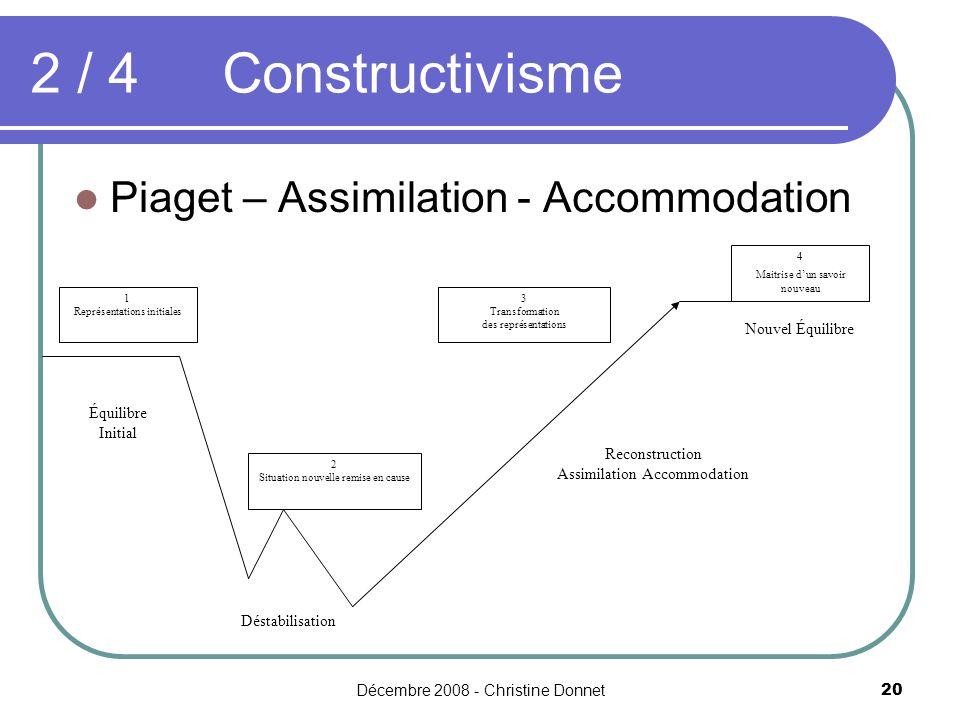 Décembre 2008 - Christine Donnet20 2 / 4Constructivisme 1 Représentations initiales 2 Situation nouvelle remise en cause 3 Transformation des représen