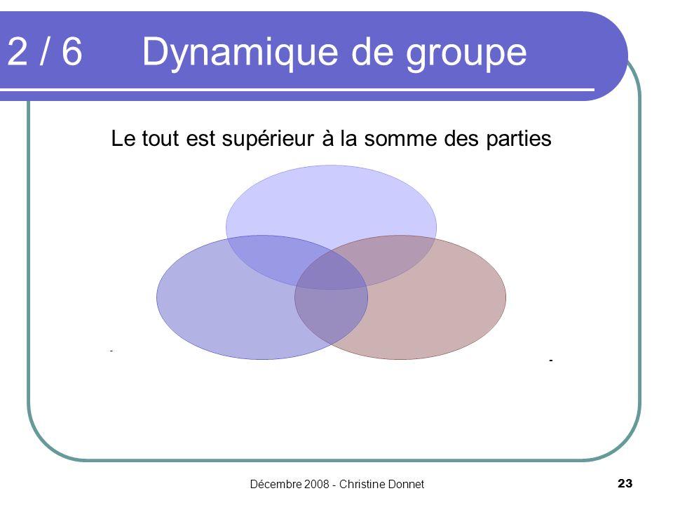Décembre 2008 - Christine Donnet23 2 / 6 Dynamique de groupe Le tout est supérieur à la somme des parties --