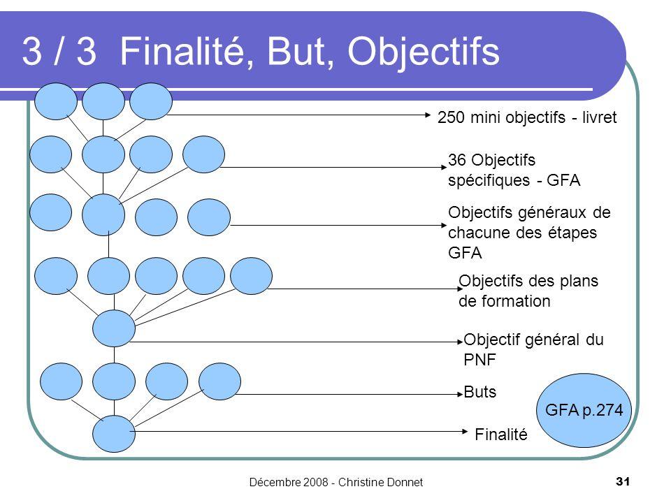 Décembre 2008 - Christine Donnet31 3 / 3 Finalité, But, Objectifs Finalité Buts Objectif général du PNF Objectifs des plans de formation Objectifs généraux de chacune des étapes GFA 36 Objectifs spécifiques - GFA 250 mini objectifs - livret GFA p.274