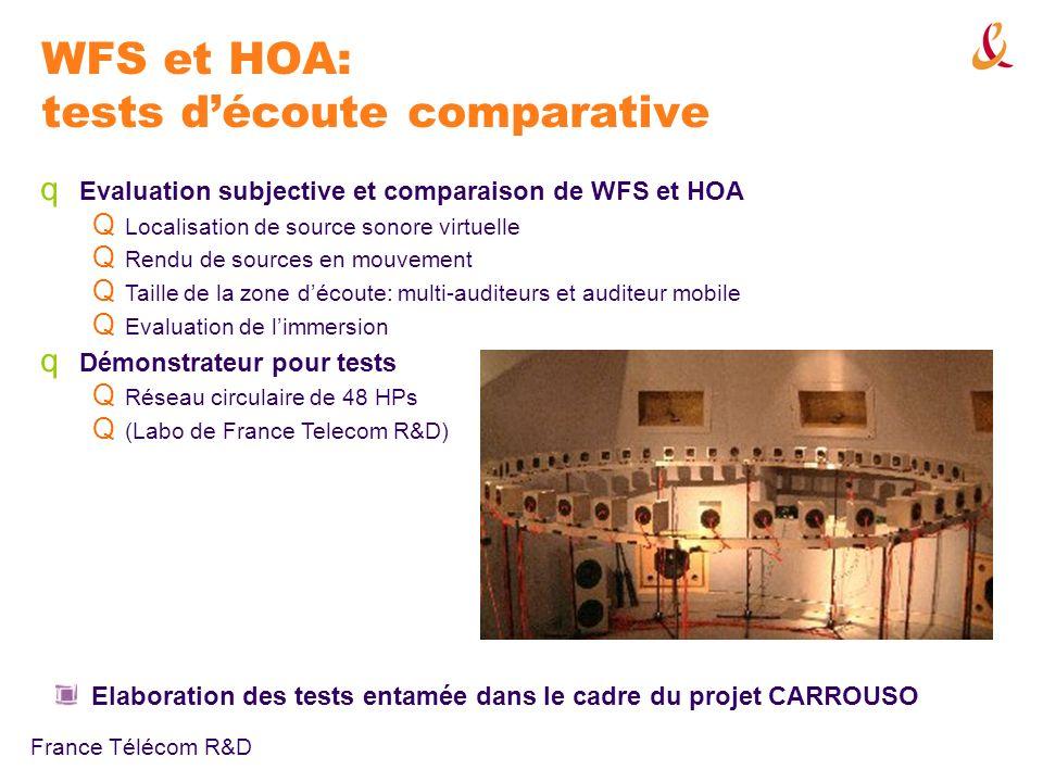 France Télécom R&D WFS et HOA: tests découte comparative q Evaluation subjective et comparaison de WFS et HOA Q Localisation de source sonore virtuelle Q Rendu de sources en mouvement Q Taille de la zone découte: multi-auditeurs et auditeur mobile Q Evaluation de limmersion q Démonstrateur pour tests Q Réseau circulaire de 48 HPs Q (Labo de France Telecom R&D) Elaboration des tests entamée dans le cadre du projet CARROUSO