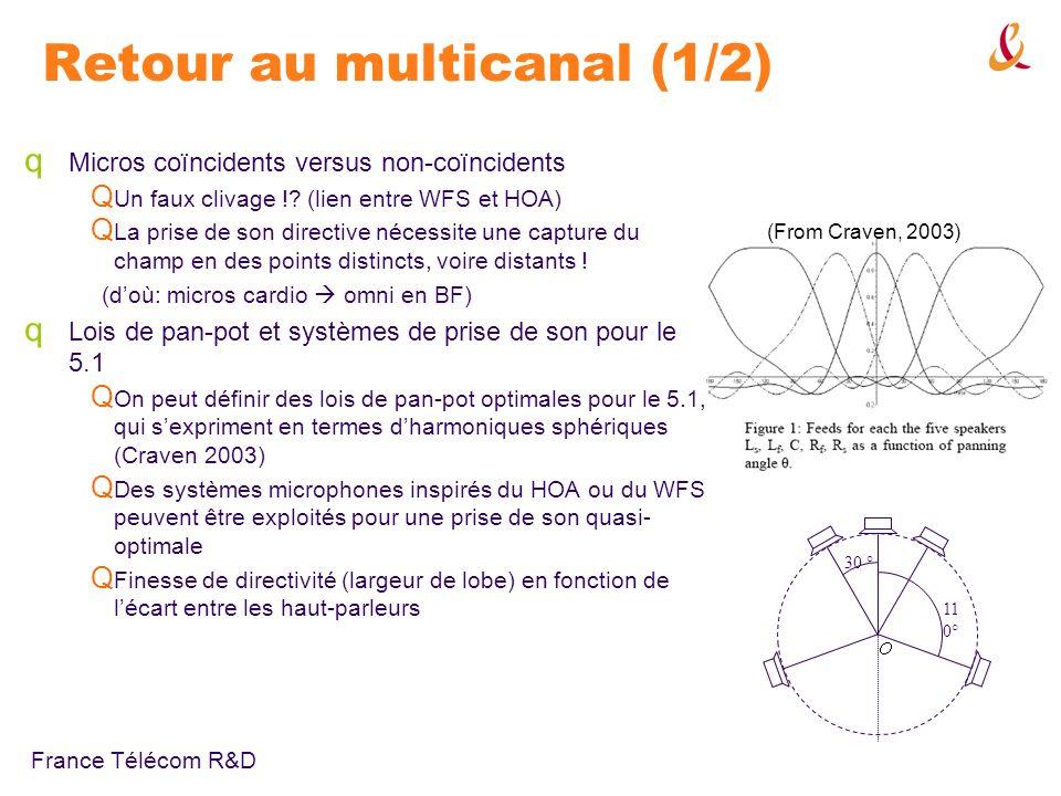 France Télécom R&D Retour au multicanal (1/2) q Micros coïncidents versus non-coïncidents Q Un faux clivage !.